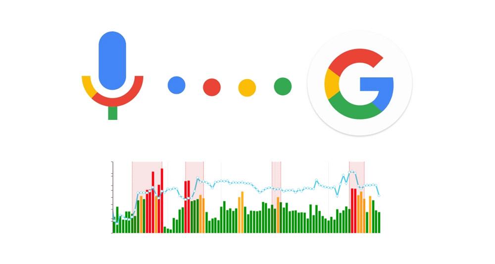 google-algoritmi